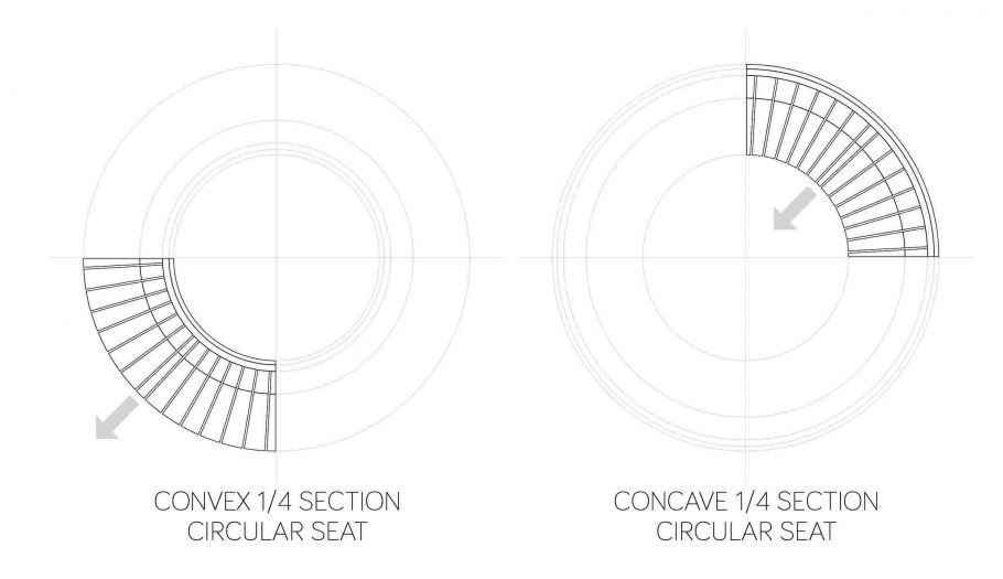 Concave and convex 1/4 section benches